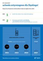 Infografika_ntysmog2